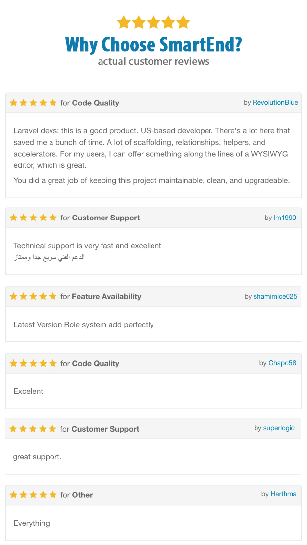 SmartEnd CMS - Laravel Admin Dashboard with Frontend and Restful API - 8